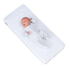 Materac antyalergiczny do łóżeczek dostawnych Litlle Chick London Łóżeczka dziecięce i kojce